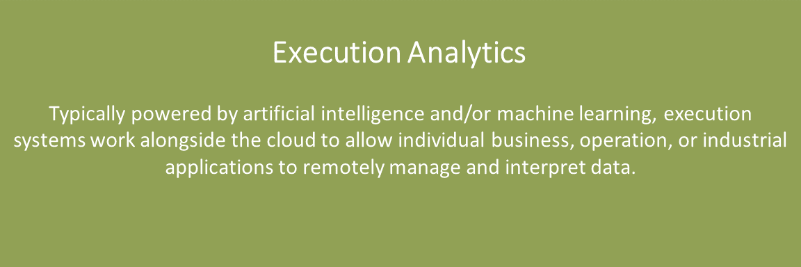 Execution Analytics