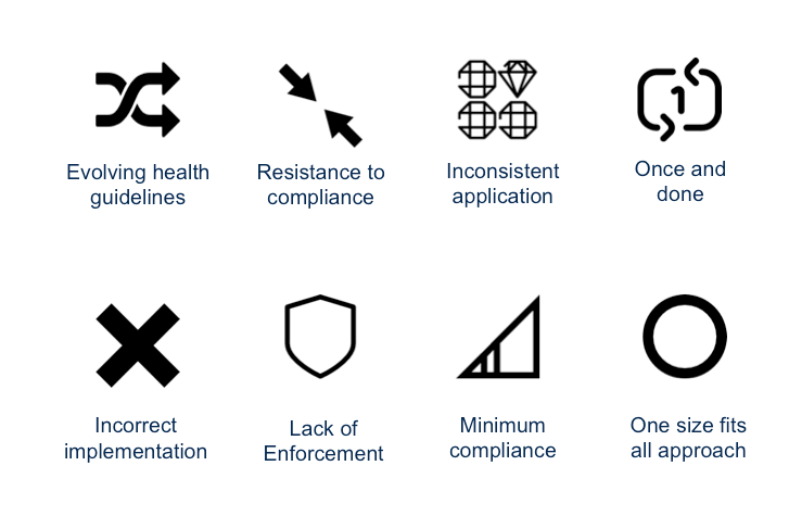 8 factors inhibiting functional COVID-19 safe spaces